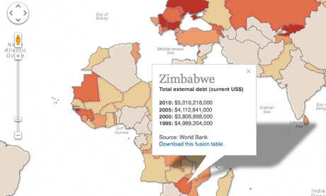 Debt and the developing world graphic